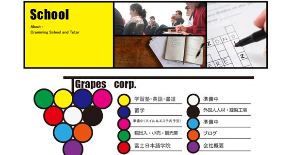 Grapes Corporation